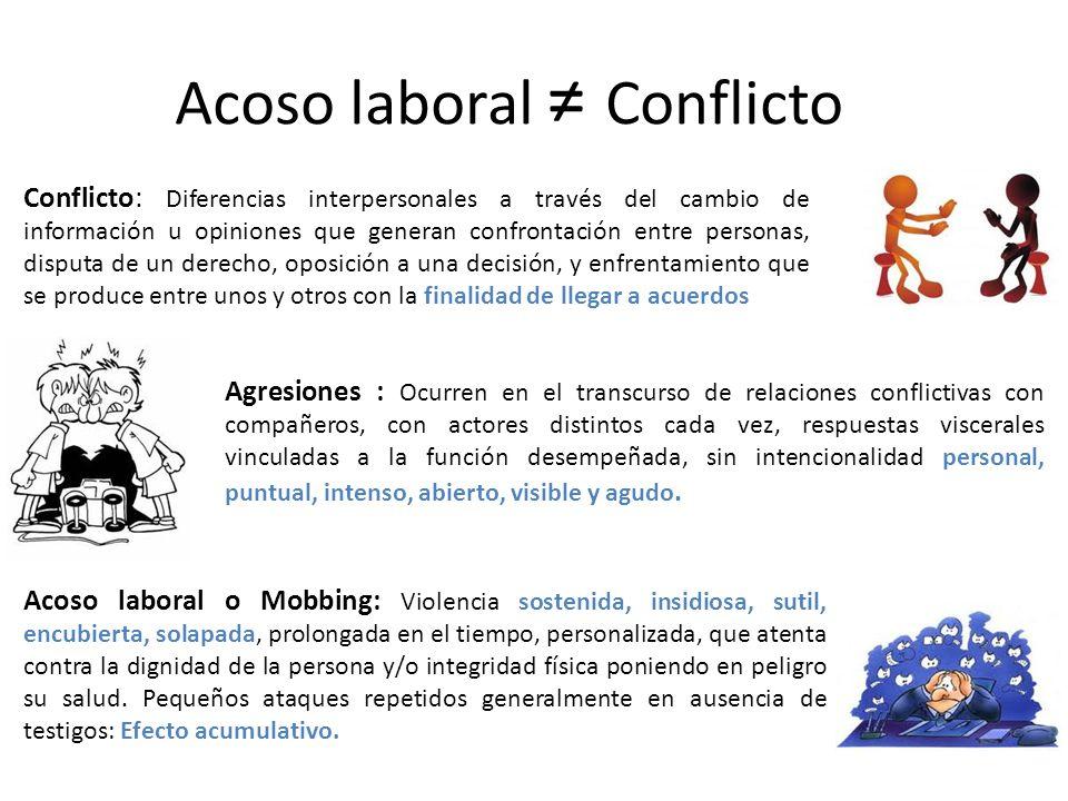 Acoso laboral ≠ Conflicto
