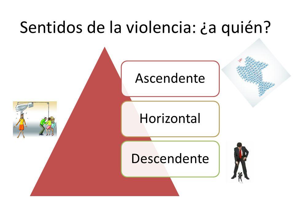 Sentidos de la violencia: ¿a quién