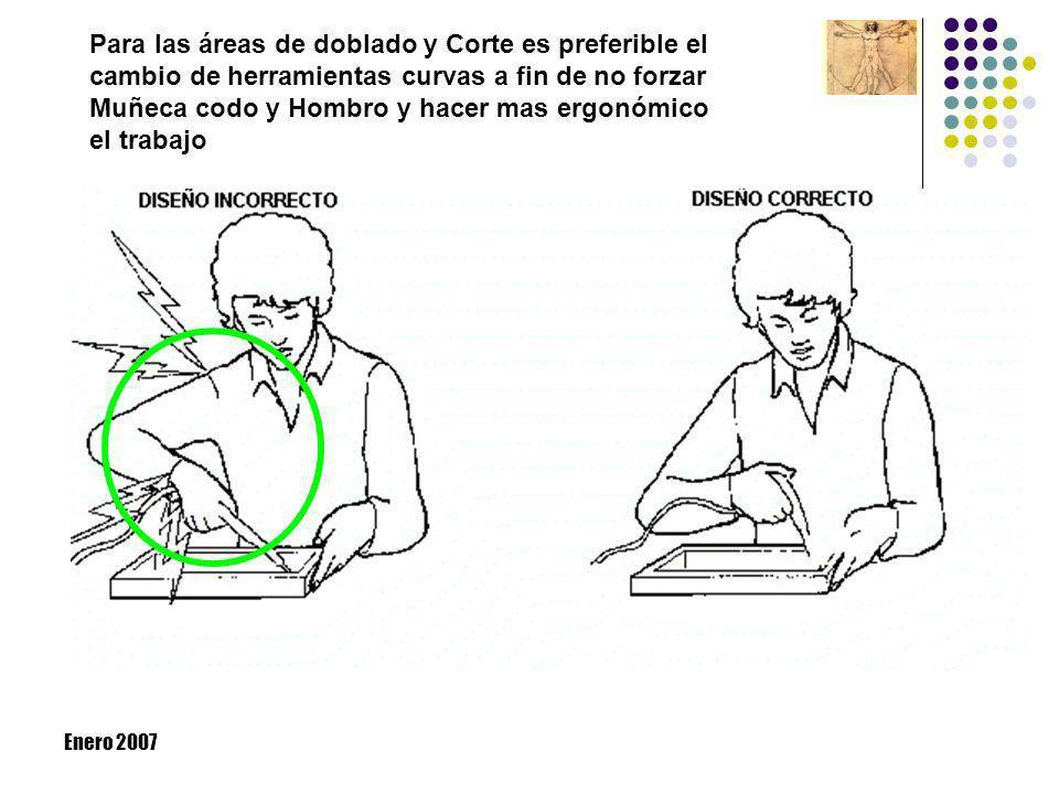 Para las áreas de doblado y Corte es preferible el cambio de herramientas curvas a fin de no forzar Muñeca codo y Hombro y hacer mas ergonómico el trabajo