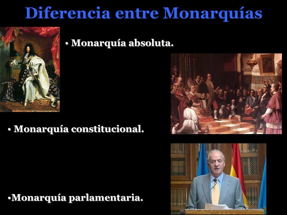 Diferencia entre Monarquías