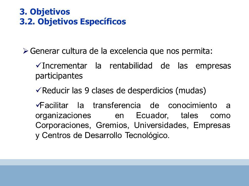 3. Objetivos3.2. Objetivos Específicos. Generar cultura de la excelencia que nos permita: Incrementar la rentabilidad de las empresas participantes.