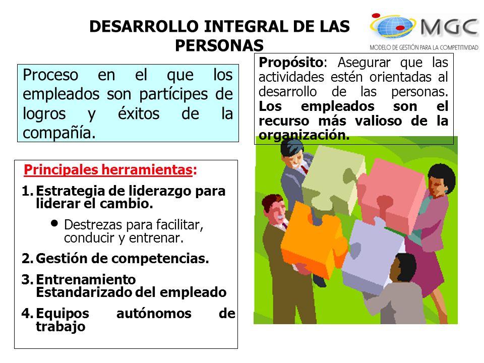 DESARROLLO INTEGRAL DE LAS PERSONAS