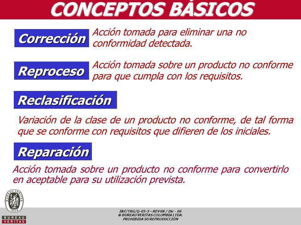 CONCEPTOS BÁSICOS Corrección Reproceso Reclasificación Reparación
