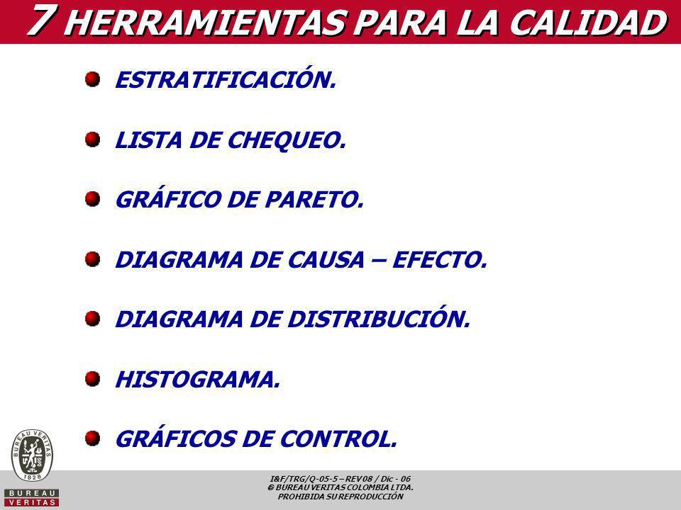 7 HERRAMIENTAS PARA LA CALIDAD