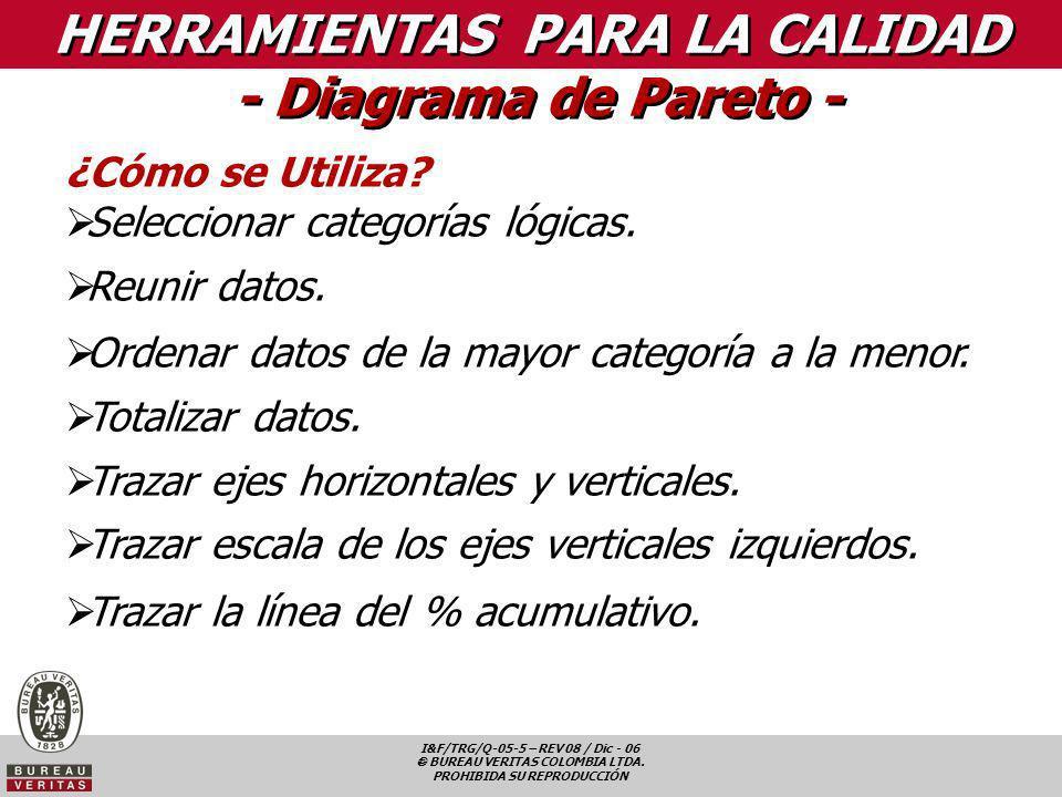 HERRAMIENTAS PARA LA CALIDAD - Diagrama de Pareto -
