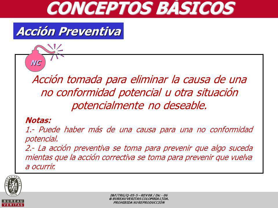 CONCEPTOS BÁSICOS Acción Preventiva