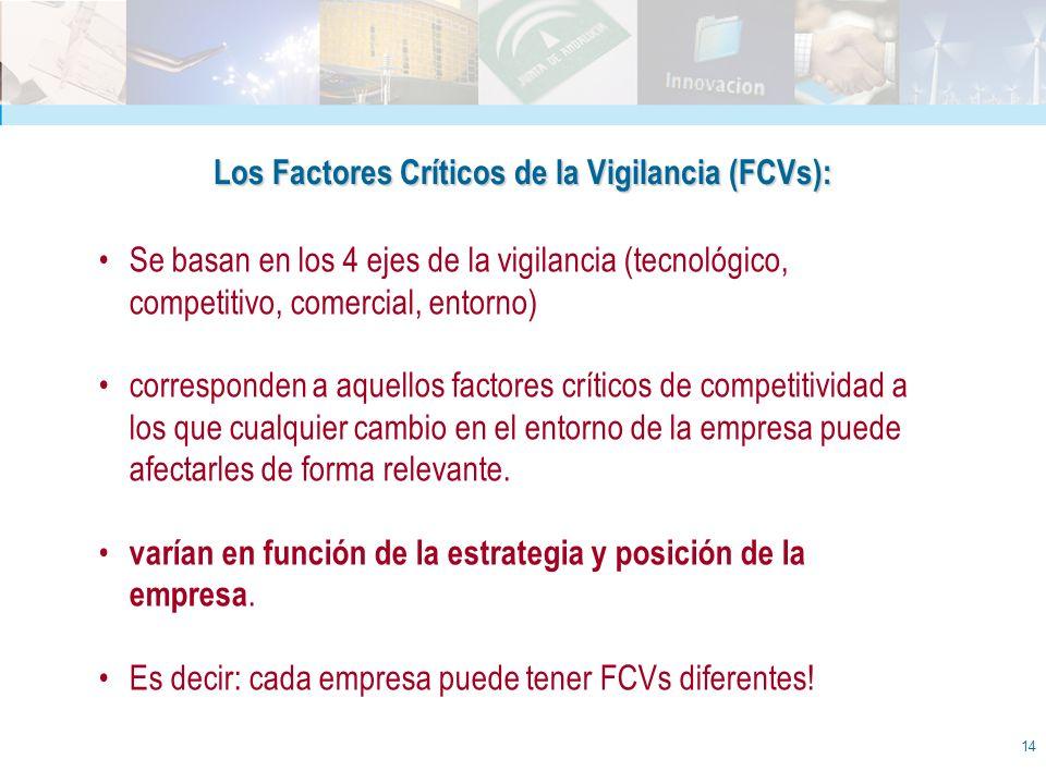Los Factores Críticos de la Vigilancia (FCVs):