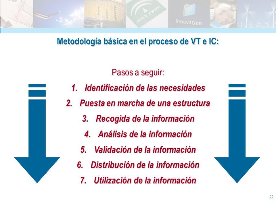 Metodología básica en el proceso de VT e IC: