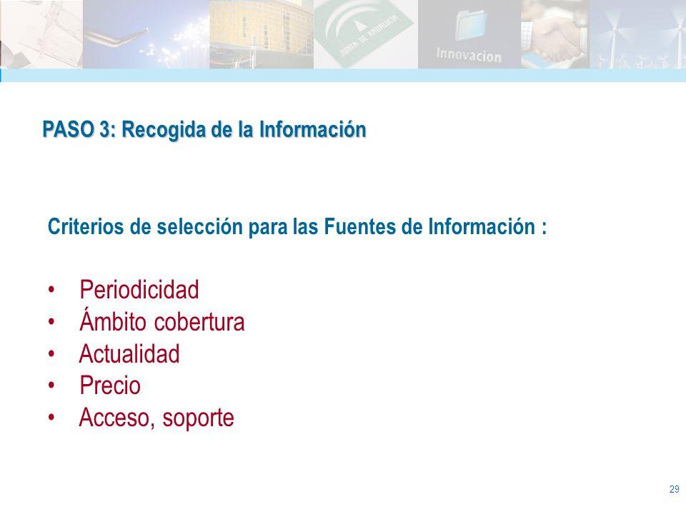 Periodicidad Ámbito cobertura Actualidad Precio Acceso, soporte