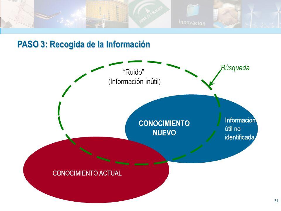 PASO 3: Recogida de la Información
