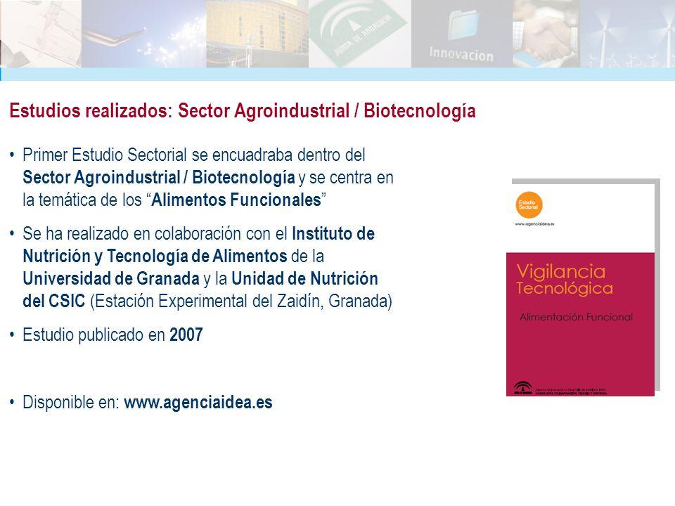 Estudios realizados: Sector Agroindustrial / Biotecnología