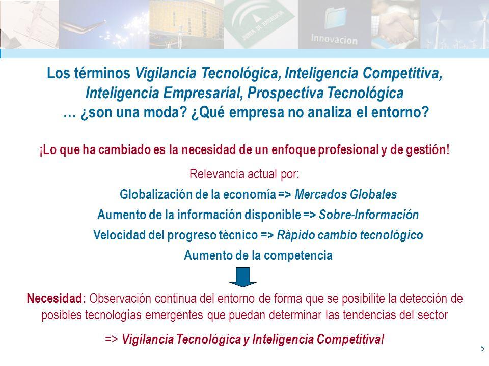 Los términos Vigilancia Tecnológica, Inteligencia Competitiva,