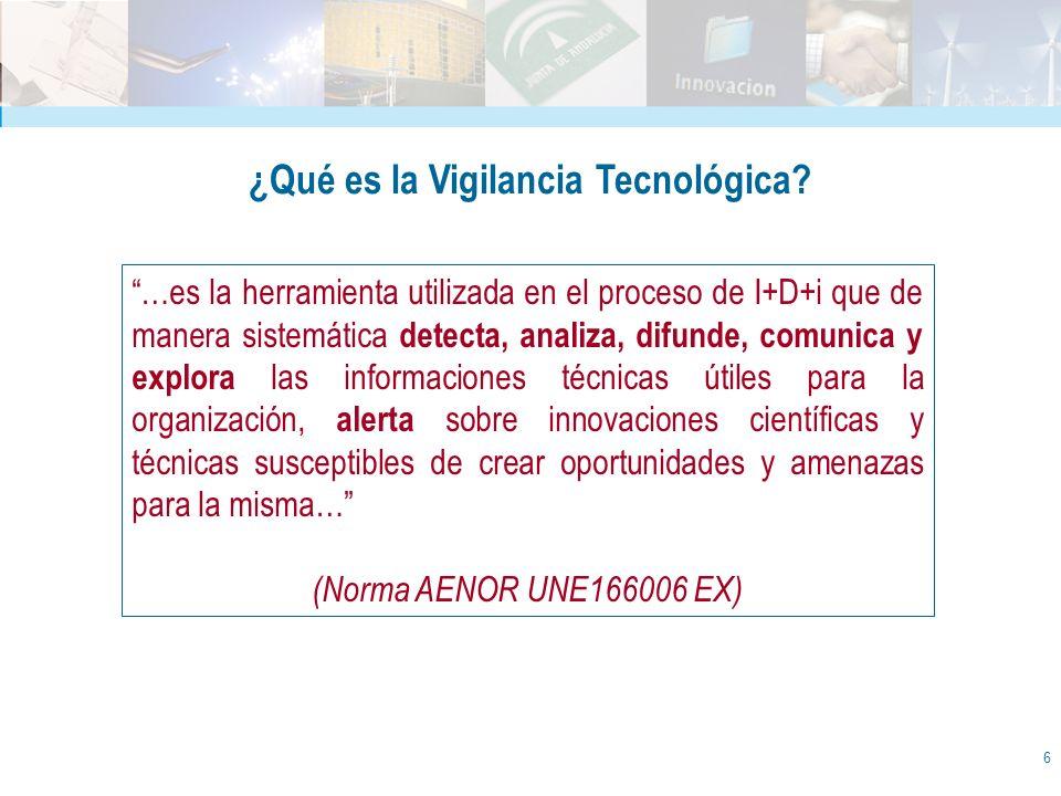 ¿Qué es la Vigilancia Tecnológica