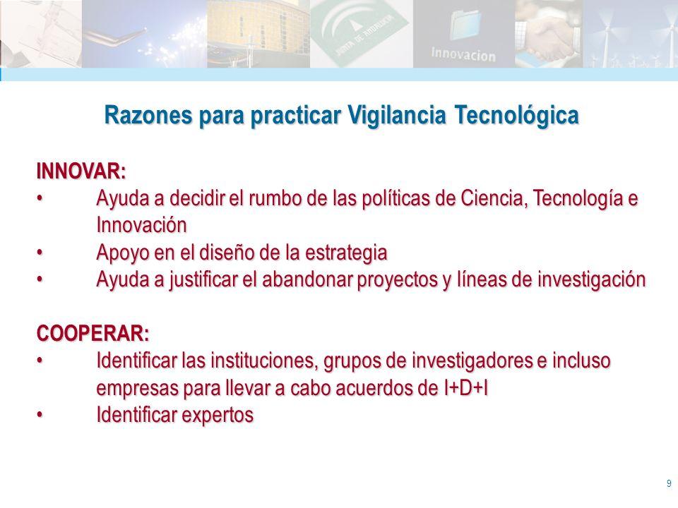 Razones para practicar Vigilancia Tecnológica