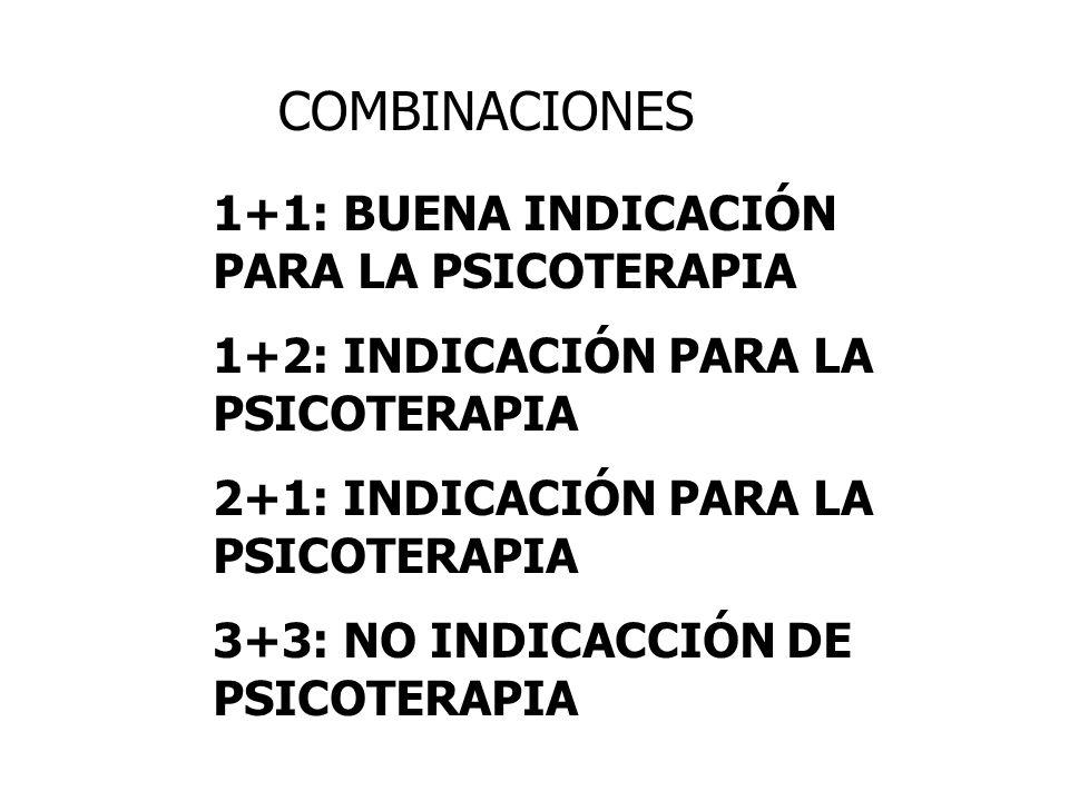 COMBINACIONES 1+1: BUENA INDICACIÓN PARA LA PSICOTERAPIA