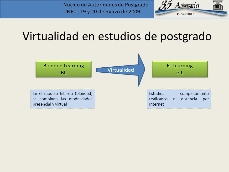 Virtualidad en estudios de postgrado