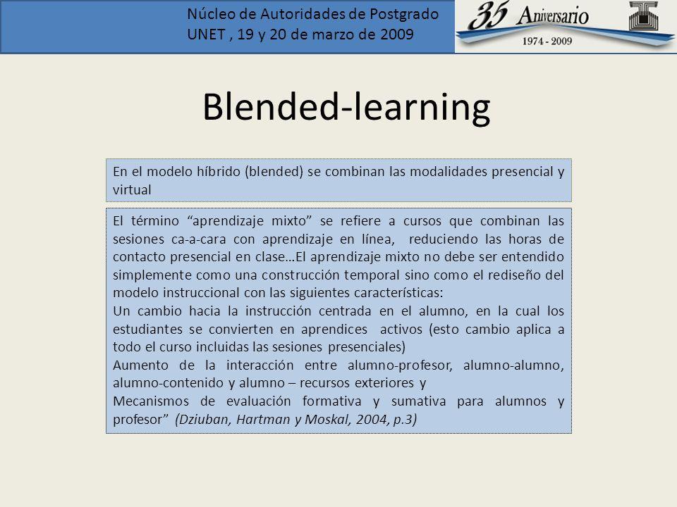 Blended-learning En el modelo híbrido (blended) se combinan las modalidades presencial y virtual.