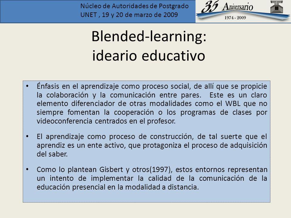 Blended-learning: ideario educativo
