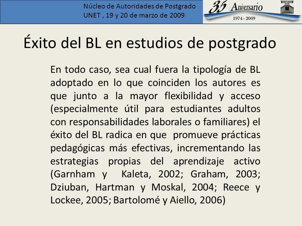 Éxito del BL en estudios de postgrado
