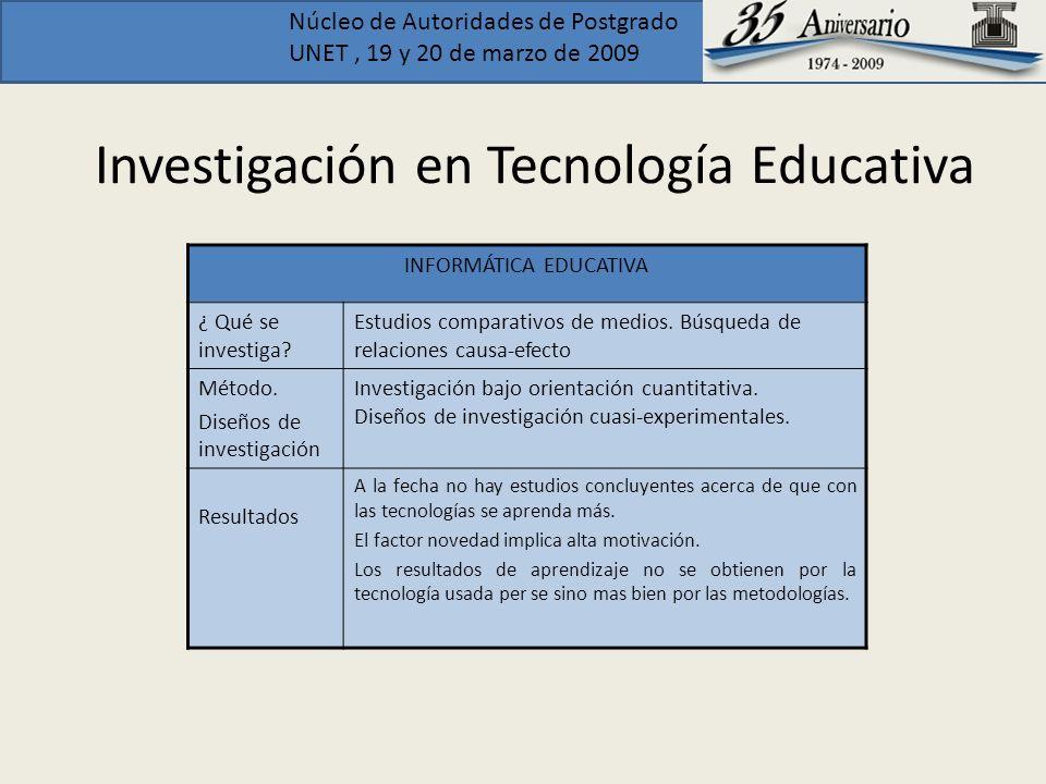 Investigación en Tecnología Educativa