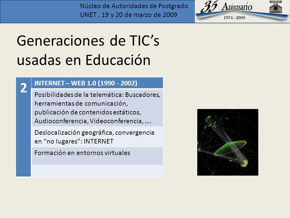 Generaciones de TIC's usadas en Educación