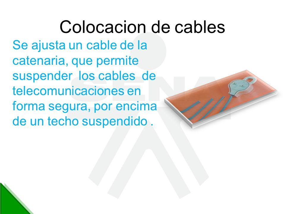 Colocacion de cables