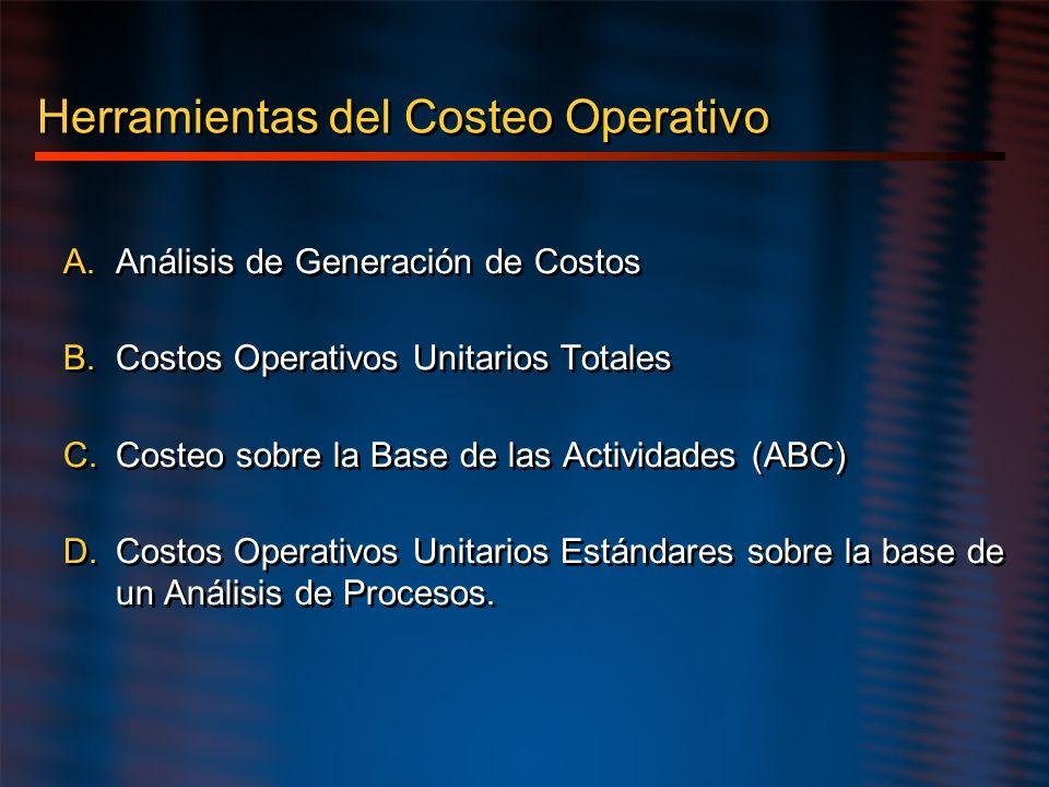 Herramientas del Costeo Operativo