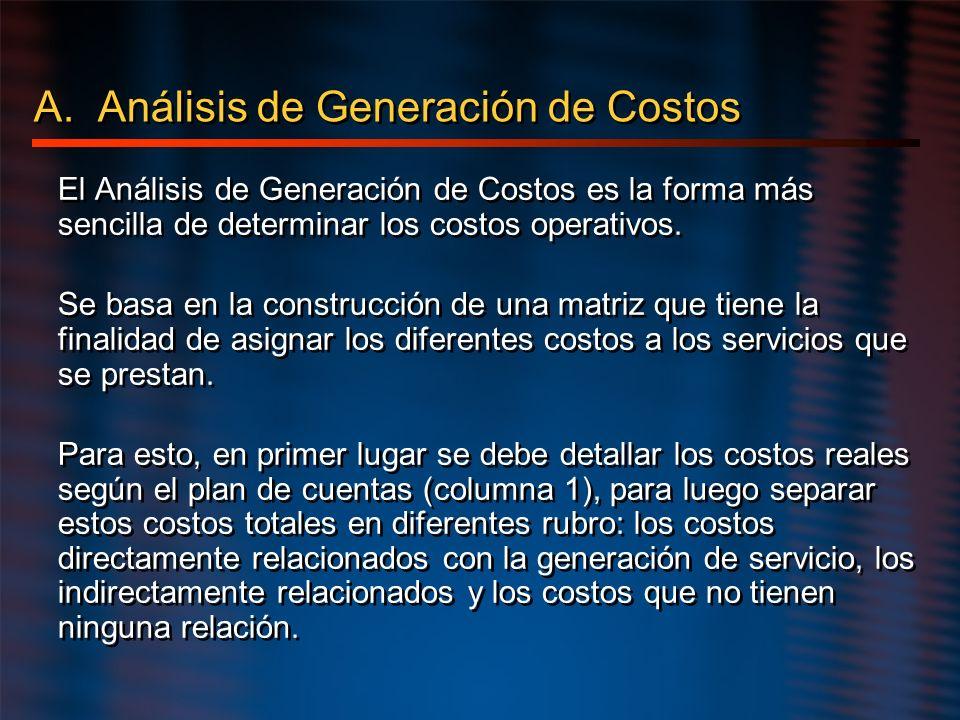 A. Análisis de Generación de Costos