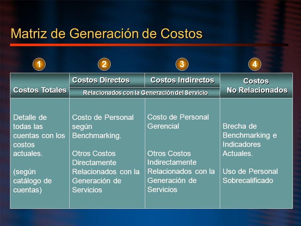 Matriz de Generación de Costos