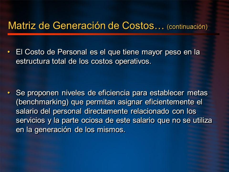 Matriz de Generación de Costos… (continuación)