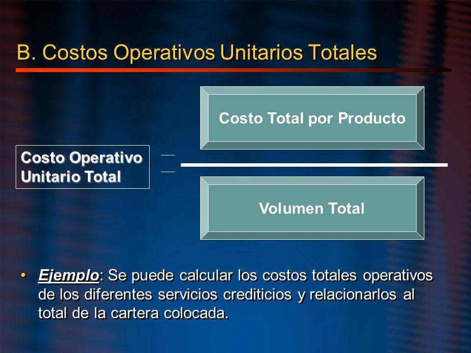 B. Costos Operativos Unitarios Totales