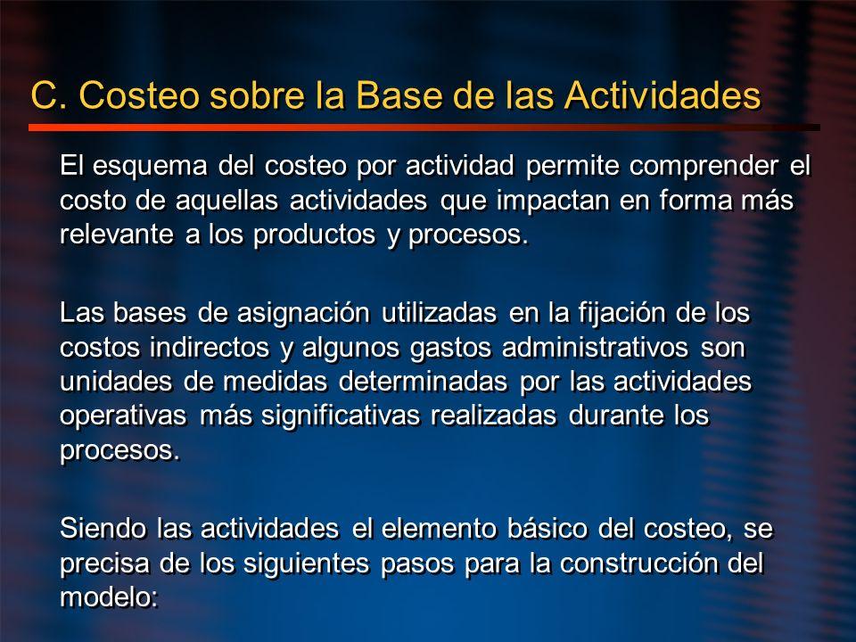 C. Costeo sobre la Base de las Actividades