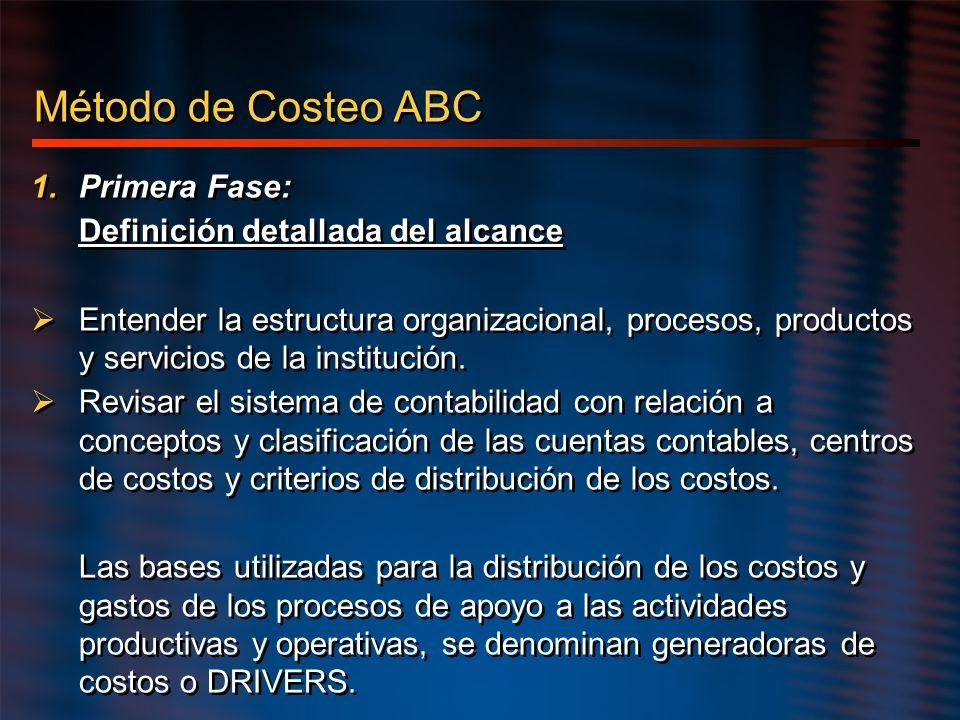 Método de Costeo ABC Primera Fase: Definición detallada del alcance