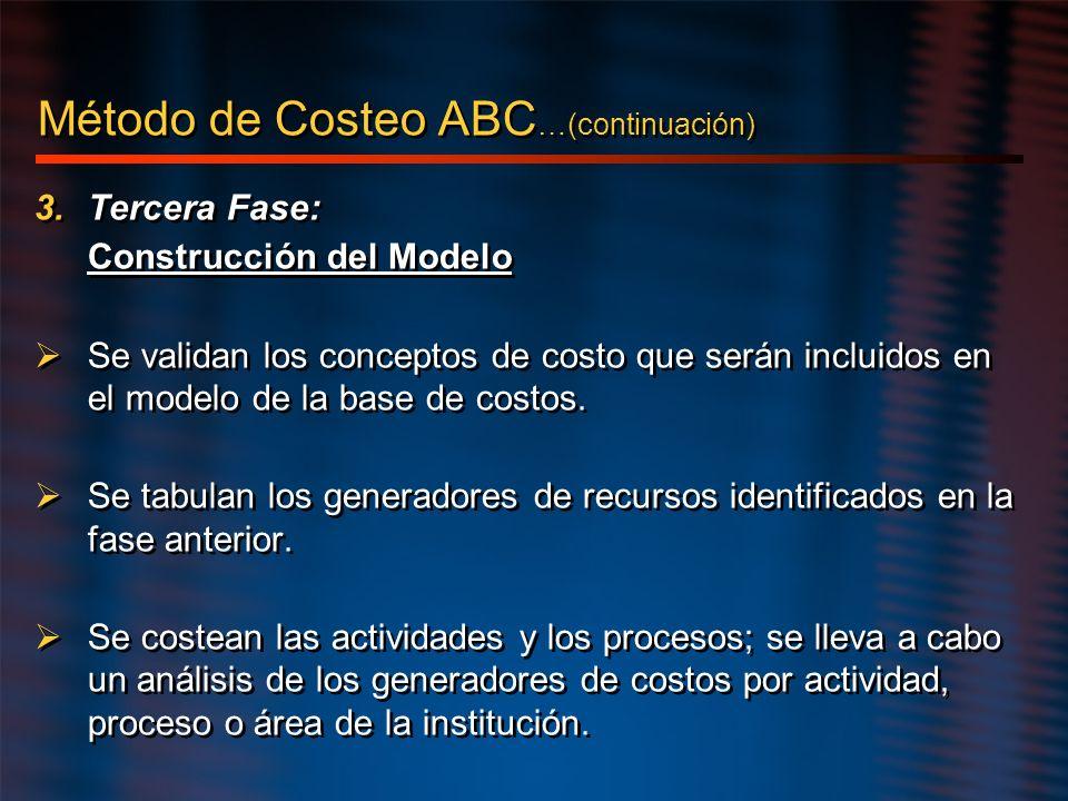 Método de Costeo ABC…(continuación)