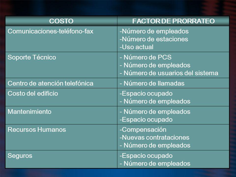 COSTO FACTOR DE PRORRATEO. Comunicaciones-teléfono-fax. -Número de empleados. -Número de estaciones.