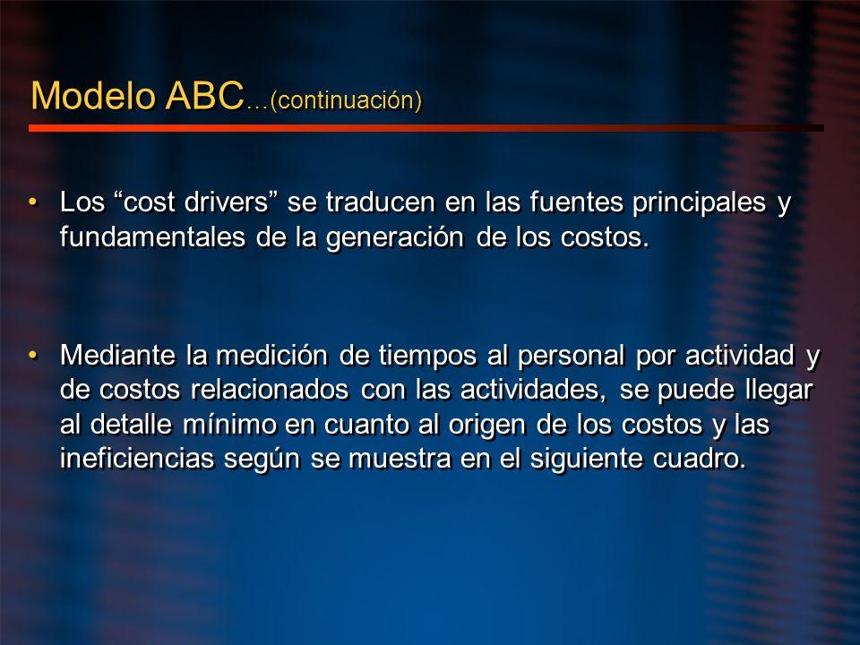 Modelo ABC…(continuación)
