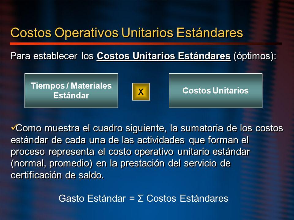 Costos Operativos Unitarios Estándares