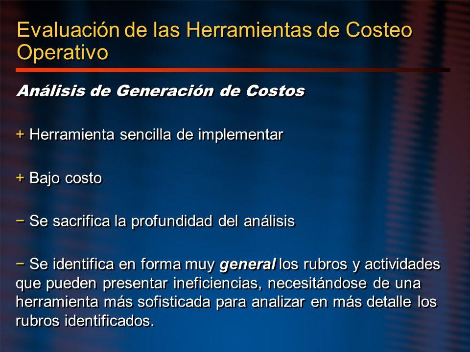 Evaluación de las Herramientas de Costeo Operativo