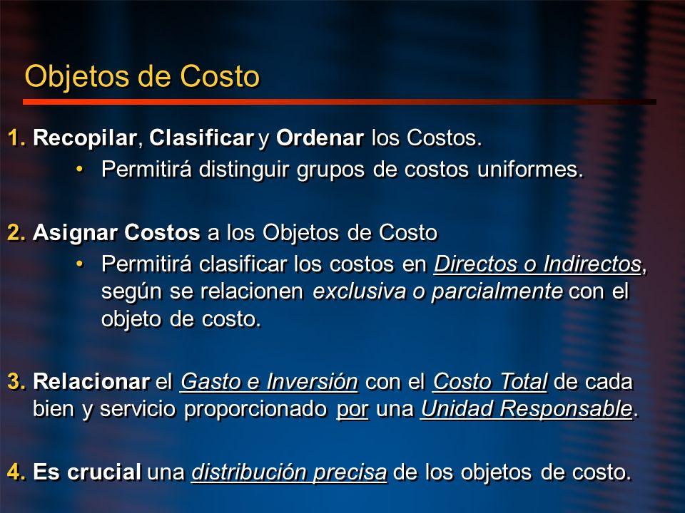 Objetos de Costo Recopilar, Clasificar y Ordenar los Costos.
