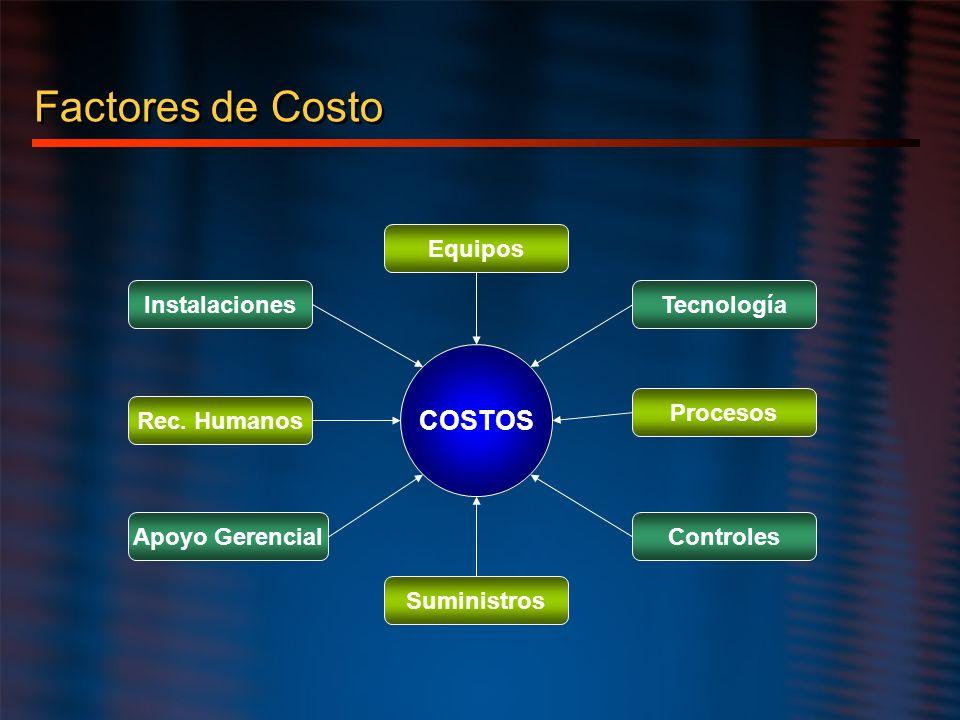 Factores de Costo COSTOS Equipos Tecnología Procesos Controles