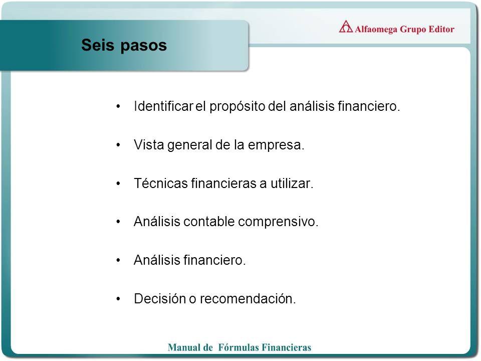 Seis pasos Identificar el propósito del análisis financiero.