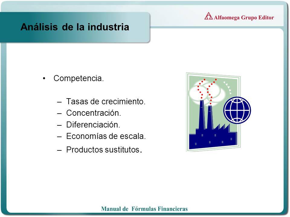 Análisis de la industria