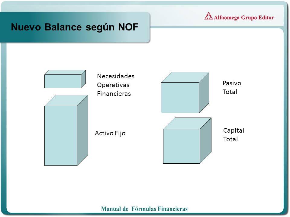 Nuevo Balance según NOF