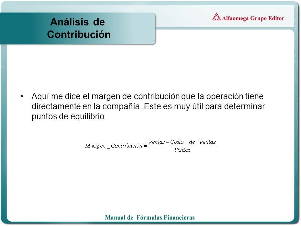 Análisis de Contribución