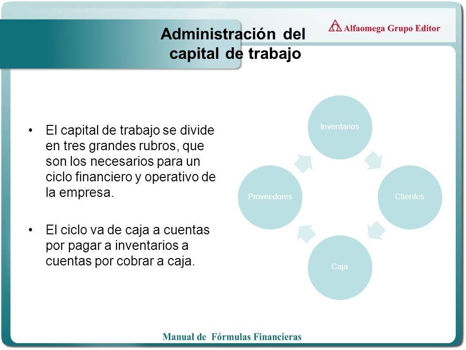Administración del capital de trabajo
