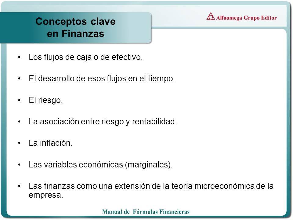 Conceptos clave en Finanzas