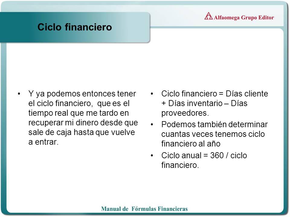 Ciclo financiero