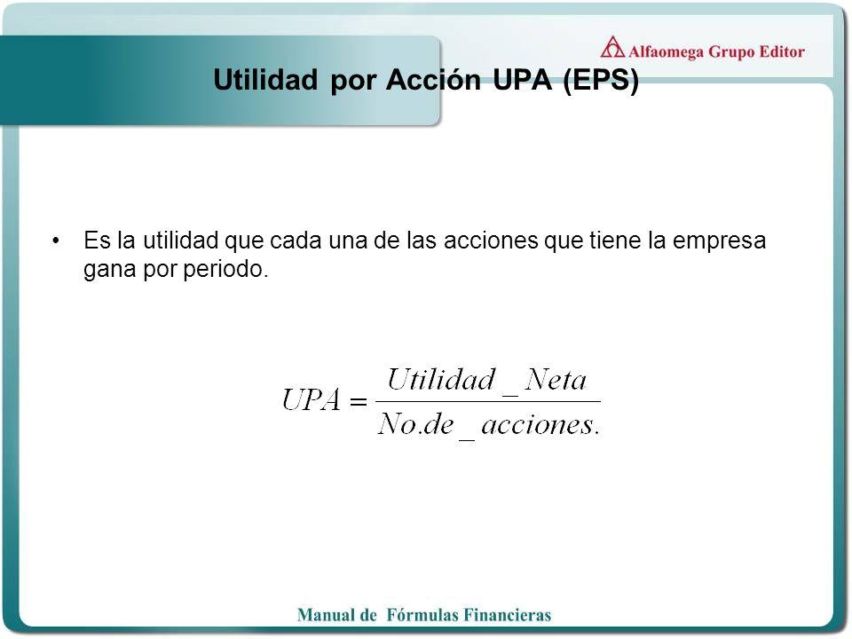 Utilidad por Acción UPA (EPS)