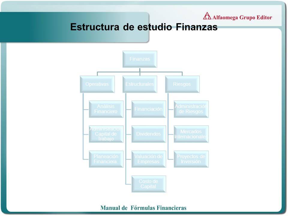 Estructura de estudio Finanzas