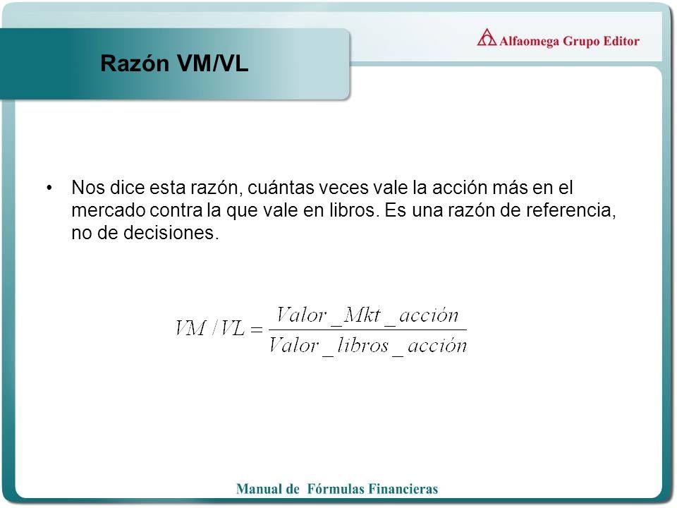Razón VM/VL
